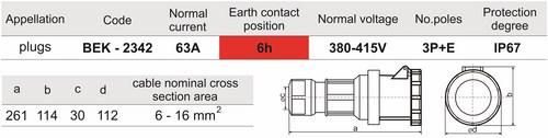 Phích nối 4 chấu 63A kín nước BEK-2342
