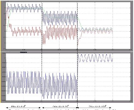 Công suất p,q trong hệ tọa độ α-β 2