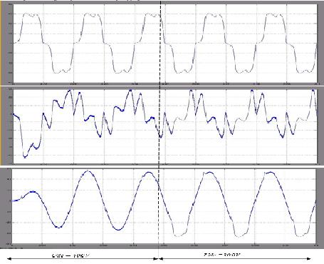 Dòng điện tải, dòng mạch lọc và dòng nguồn