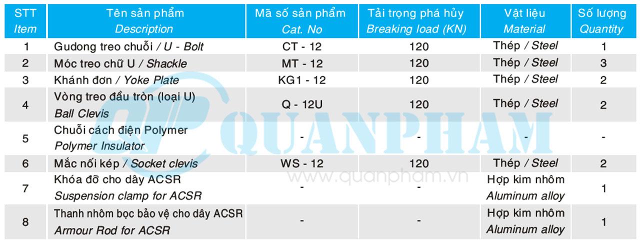 Hình 2: Chuỗi đỡ đôi cho dây ACSR,, ACC- 120kN (Cách điện Polymer) (Ảnh: quanpham)