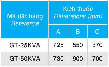 Giá treo máy biến thế Transformer Brackets 3