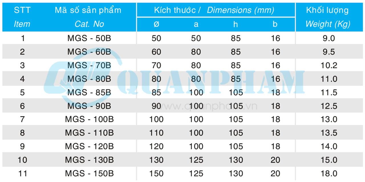 Thông số kỹ thuật nối thanh cái (MGS - 30°) (Ảnh: quanpham)