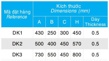 Thùng điện kế Watt-hour Meter Boards 1