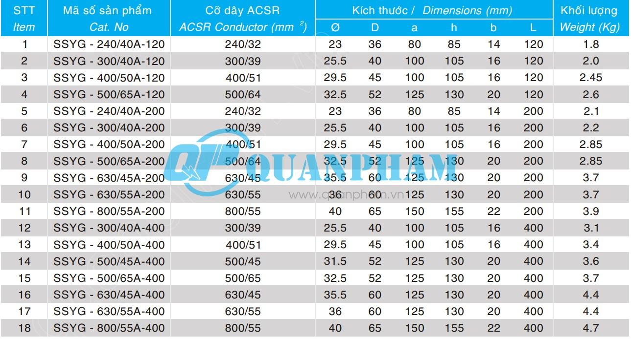 Thông số kỹ thuật Cosse ép chuyển tiếp đồng-nhôm type SSYG, compress0°