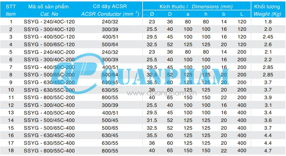 Thông số kỹ thuật Cosse ép chuyển tiếp đồng-nhôm 2 dây dẫn type SSYG, compression 90°